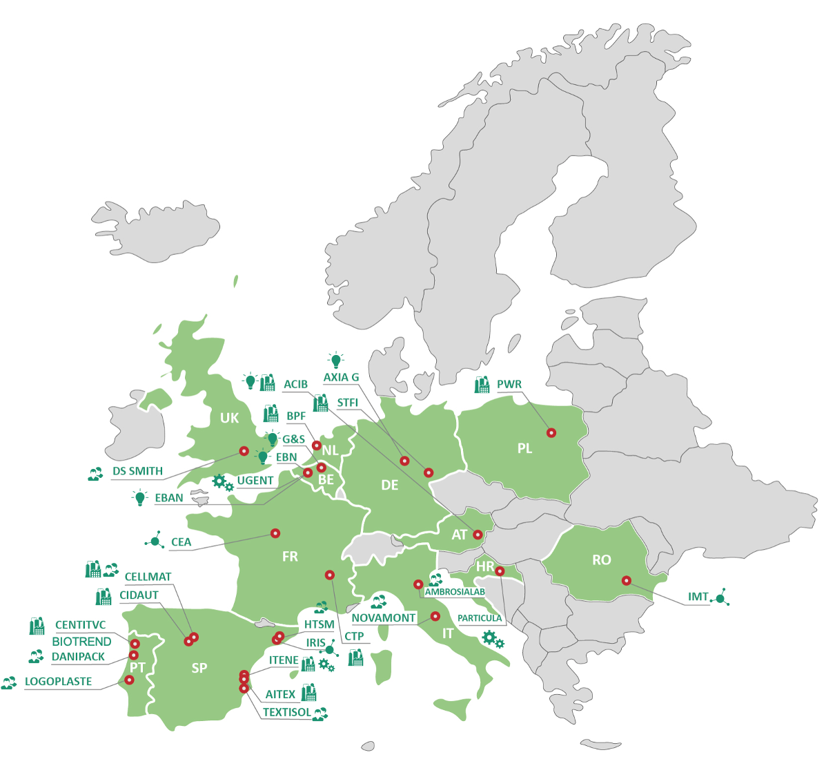 Map of Europe and location of Bionanopolys partners